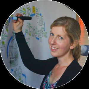 Birgit Smit, graphic recording